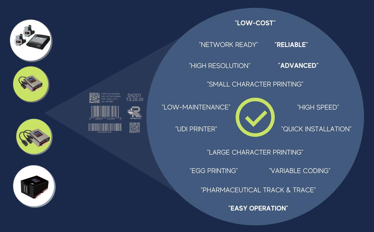 RN Mark Industrial Inkjet Printers and Coders