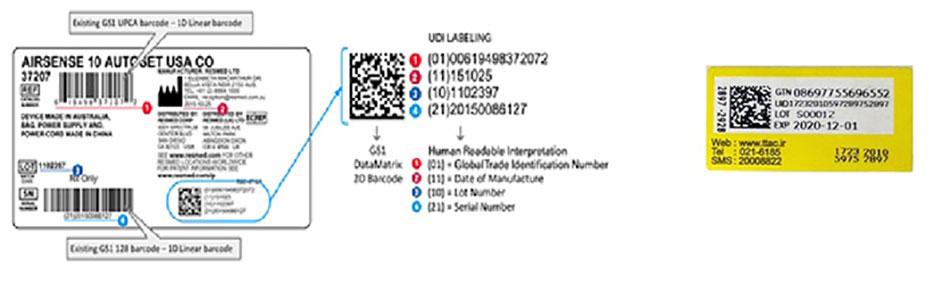 Unique Device Identification(UDI)