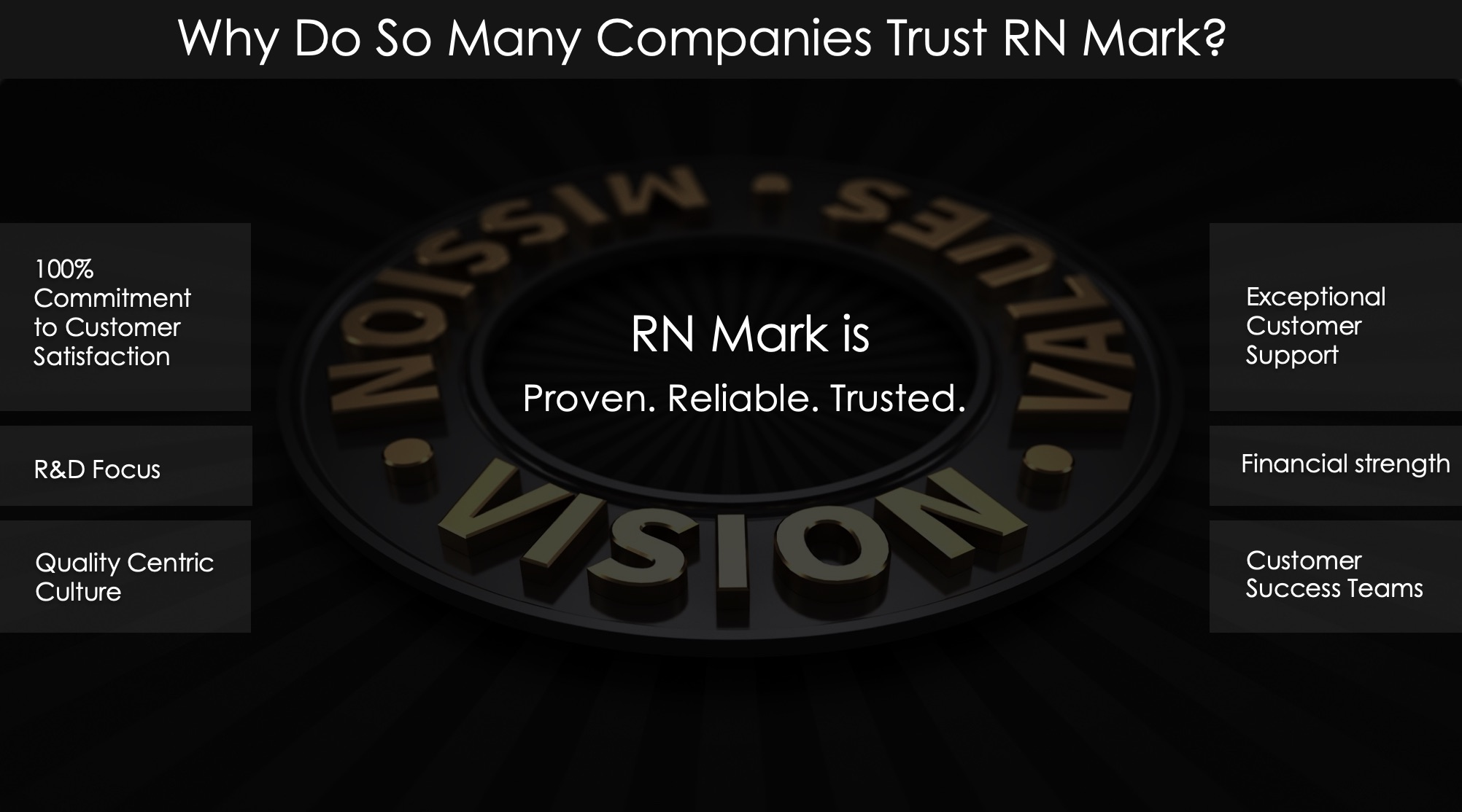 Why-do-business-with-RN-Mark